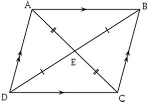parallelogramma caratteristiche e formule